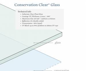 ConservationClearUV